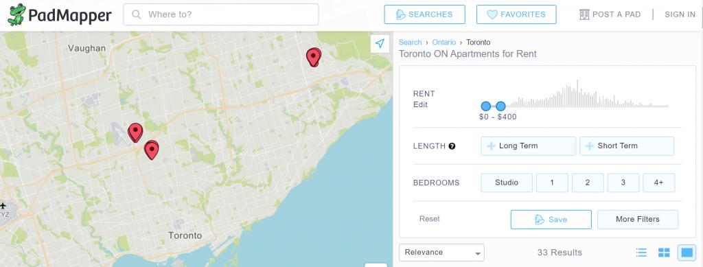 room for rent Toronto $400